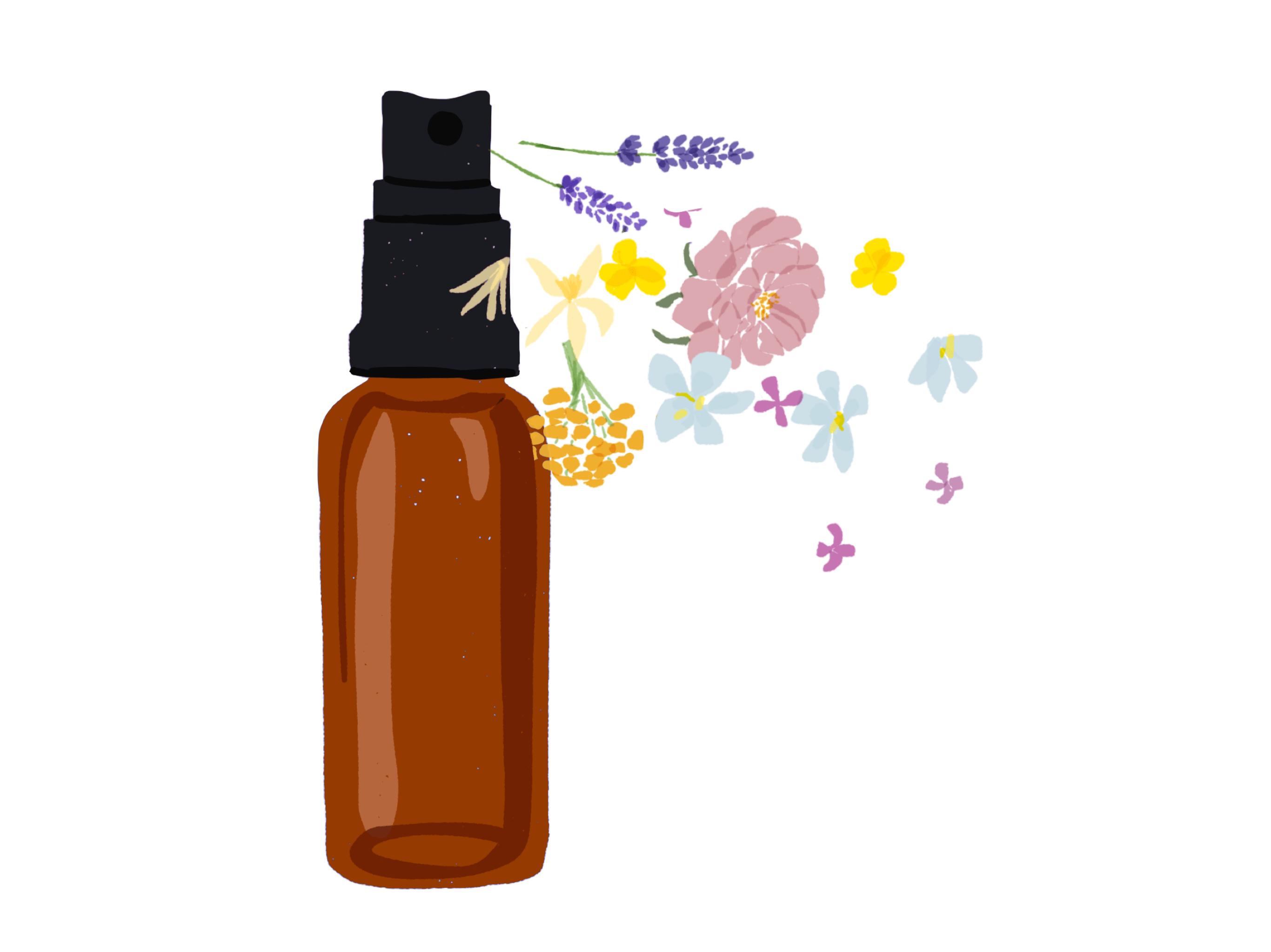 Aromasprays